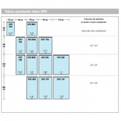 tabela rozmiarów
