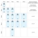 Tabela wymiarów GZL